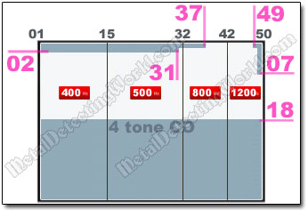 Minelab CTX-3030 Level-1 Discrimination Pattern #1 with '4 tone CO' Audio Setup
