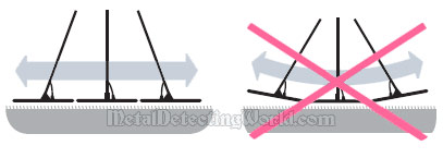 Pendulum Search Coil Swinging is Not Advised